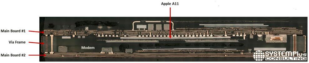苹果iPhone X堆叠板的横截面图