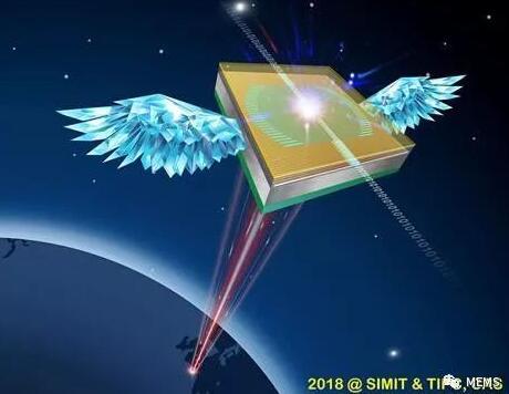 上海微系统所:给超导纳米线单光子探测器插上翅膀