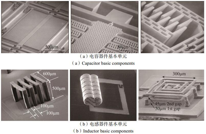 MEMS电容和电感基本器件单元