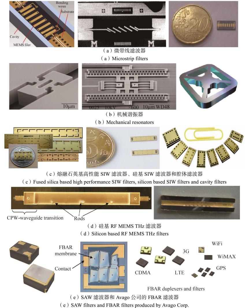各类RF MEMS滤波器