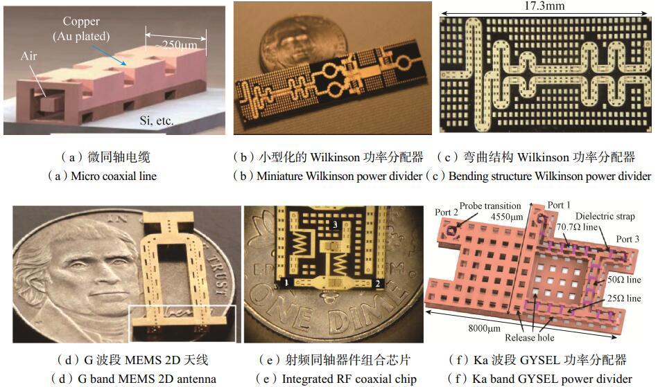 国际先进水平RF MEMS微型同轴结构图示
