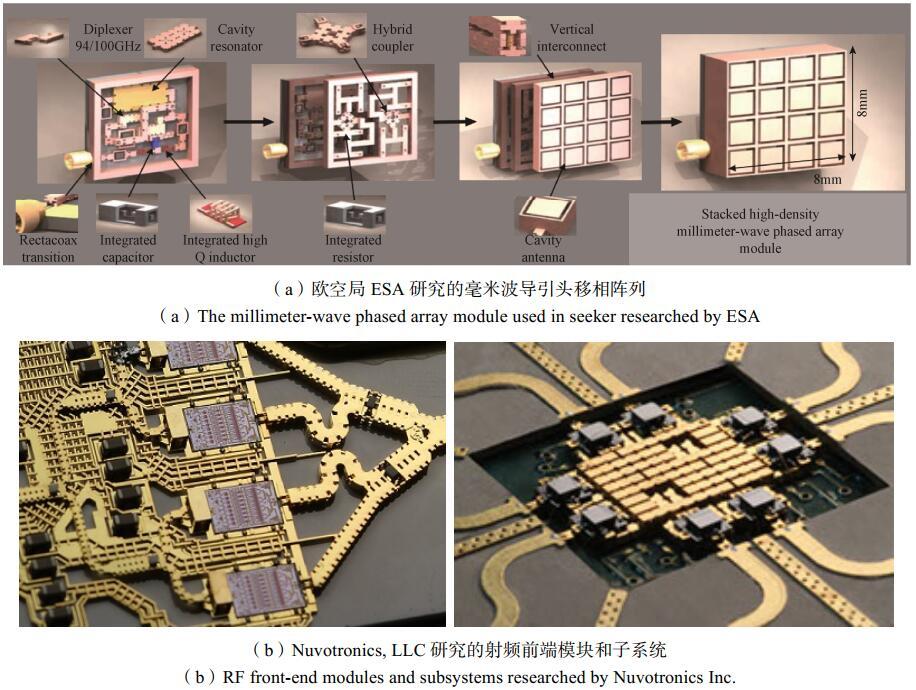 基于RF MEMS技术的高性能射频前端模块和子系统