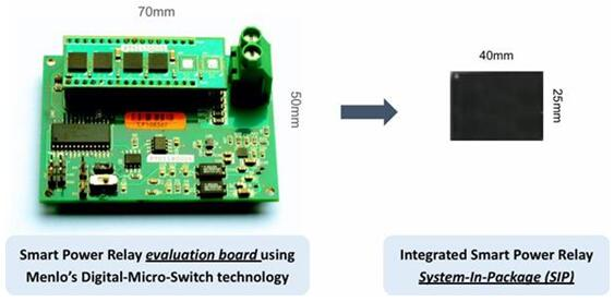 Menlo Micro 200V/10A 智能功率继电器评估板和系统级封装芯片