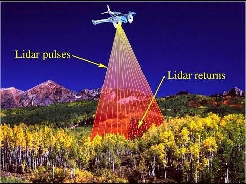 搭载LiDAR的飞机利用激光脉冲测距
