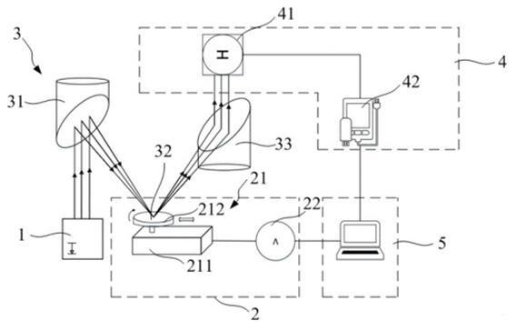 本发明所述成像系统的系统框图