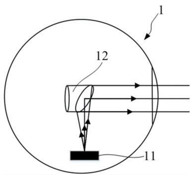 太赫兹量子级联激光器模块的结构示意图及光路传输路径