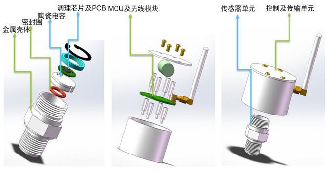 基于NSA(C)2862设计的无线消防栓水压传感器