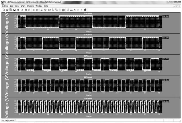 5位二进制同步加法计数器的仿真波形图