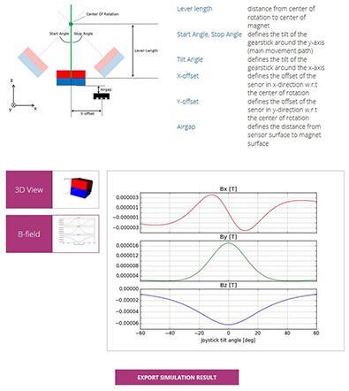 在线仿真工具可用于定义磁铁、磁铁动作与3D传感器位置