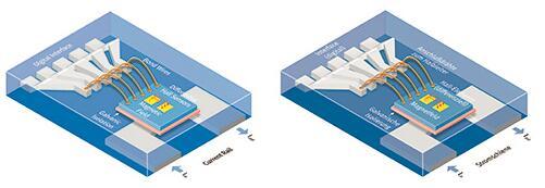 英飞凌TLI4970霍尔电流传感器结构