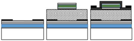 可调谐滤波器的制造工艺步骤