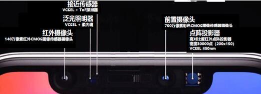 iPhone X采用的3D感测元件布局图