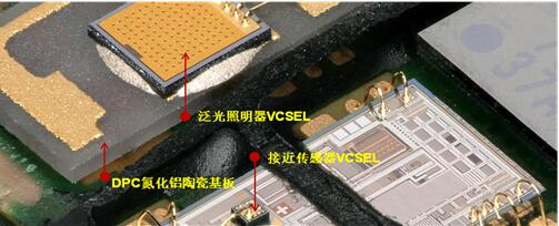 iPhone X泛光照明器及接近传感器封装结构图