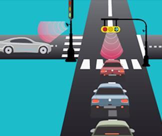 安装在十字路口停止线上方的雷达视野范围很窄,足以计算每个车道上的汽车数量并确定其速度