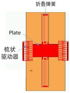 谐振器版图示例