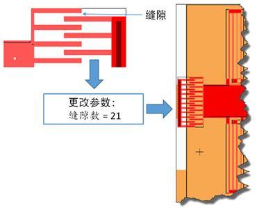仅调整一个参数快速改变梳状驱动器基本单元