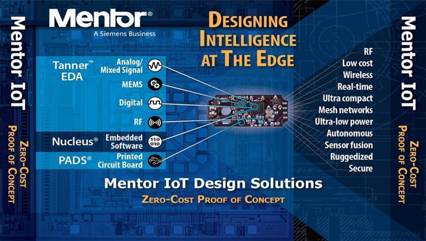 Mentor全面的物联网设计解决方案