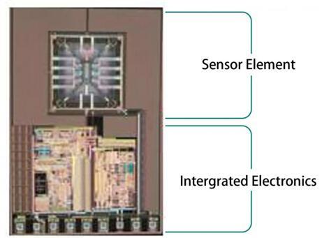 传感器敏感元件和ASIC