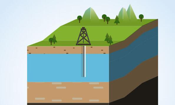 MEMS传感器的洪水前沿预测以及在垂直或水平井中监测水锥