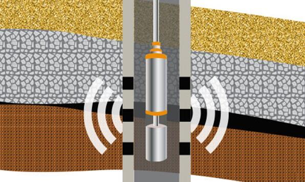 MEMS传感器的永久井内监测和智能井