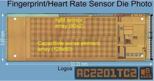 结合指纹传感器和心率传感器的组合芯片图