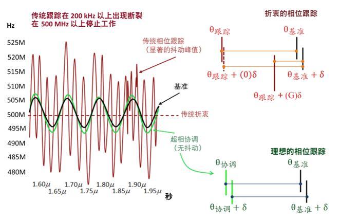 电路 电路图 电子 原理图 660_428