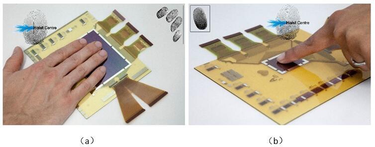 薄膜指纹识别传感器示范机