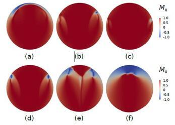 临界场附近的涡旋磁化模式