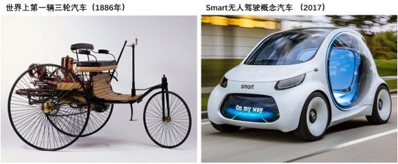 世界上第一辆三轮汽车和Smart无人驾驶概念车