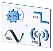 四个IoT设计领域