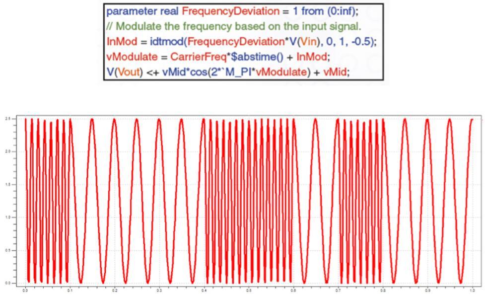 verilog-a fm调制码,fm数字信号调制