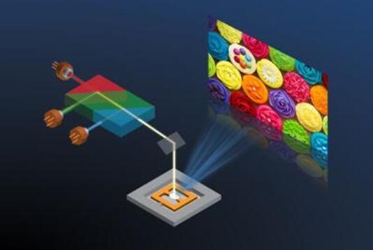 MicroVision PicoP扫描技术的核心——MEMS扫描镜