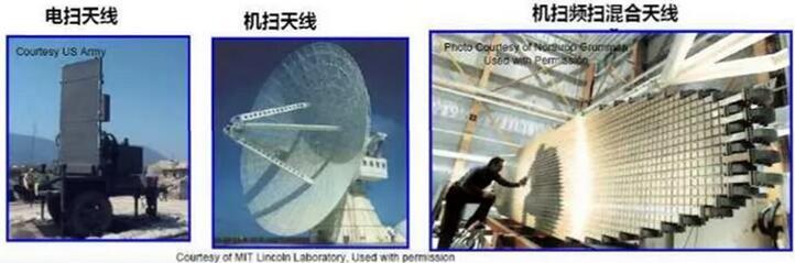 不同尺寸与性状的的雷达天线