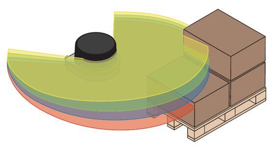 MRS1000可以在不同高度的四个平面上进行扫描