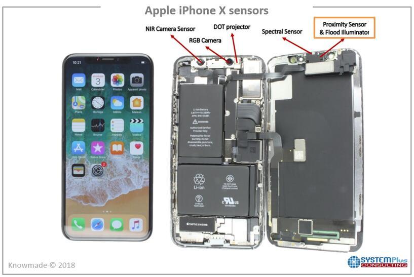 苹果iPhone X:一身传感新科技