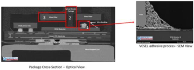 iPhone X中的意法半导体接近传感器主要封装特征