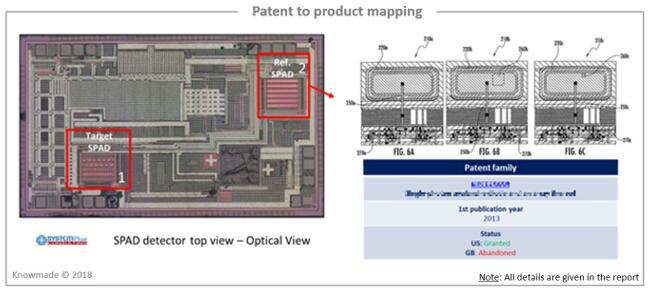 专利和产品对比分析