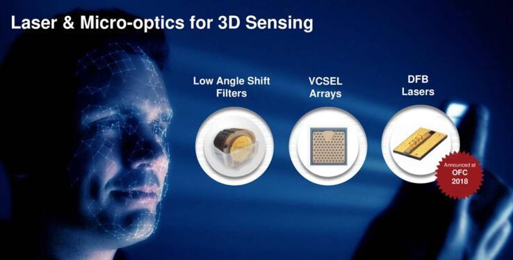 II-VI公布财报:3D传感需求强劲,营收创47年历史新高