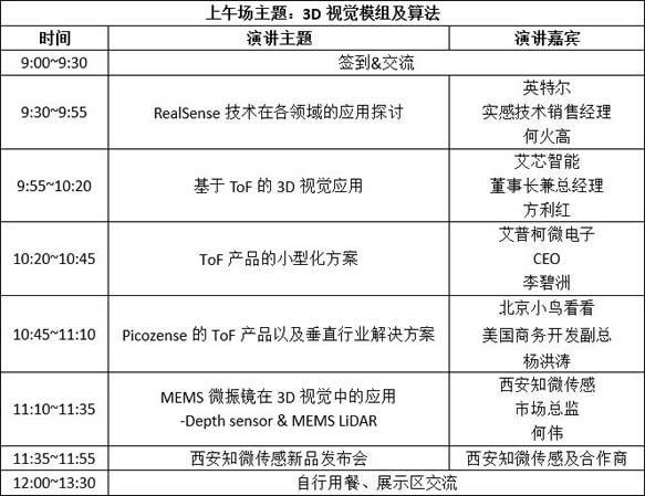 """第二十四届""""微言大义""""研讨会:3D视觉技术及应用"""