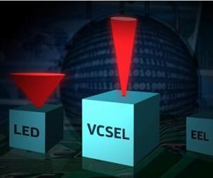 基于VCSEL的大容量通信技术可突破互联网数据瓶颈