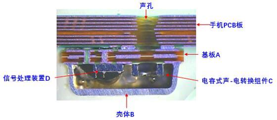 焊接在手机PCB板上MEMS麦克风的截面图