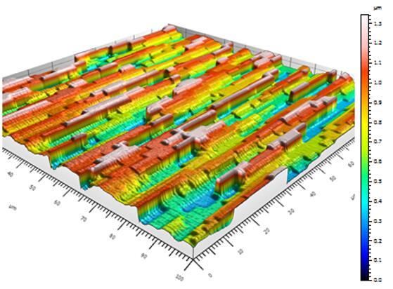 Luminit为LiDAR等3D应用升级光整形微型光学元件工艺能力