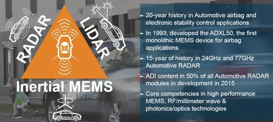 ADI汽车安全领域技术
