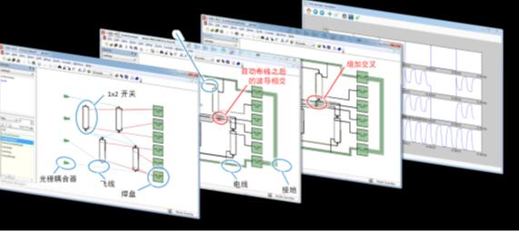 IPKISS.eda PIC设计流程