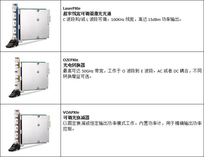 可调谐激光光源/光电转换器/可调光衰减器