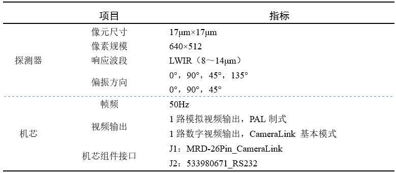红外探测器和相应机芯组件的主要技术参数