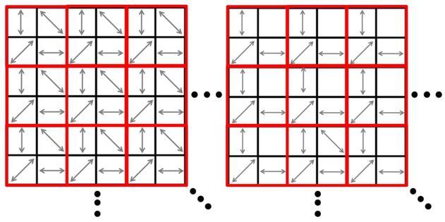 两种超像元对应的焦平面阵列示意图