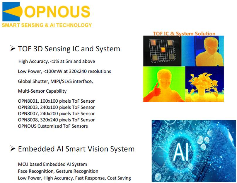 炬佑智能飞行时间(ToF)3D传感芯片及系统