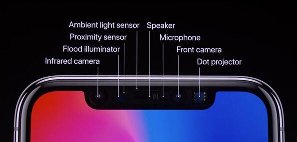 iPhone X原深感3D摄像头