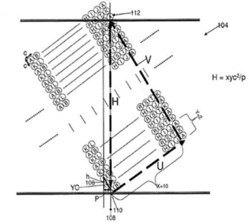 Mantis Vision编码结构光技术